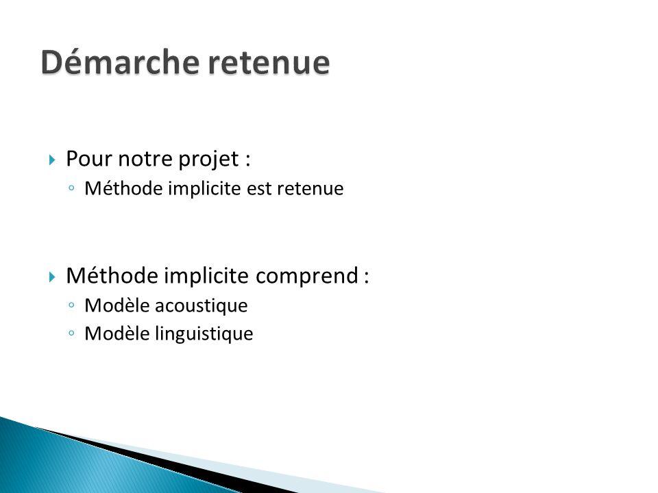 Démarche retenue Pour notre projet : Méthode implicite comprend :