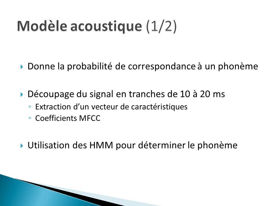 Modèle acoustique (1/2) Donne la probabilité de correspondance à un phonème. Découpage du signal en tranches de 10 à 20 ms.