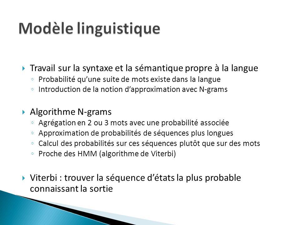 Modèle linguistique Travail sur la syntaxe et la sémantique propre à la langue. Probabilité qu'une suite de mots existe dans la langue.
