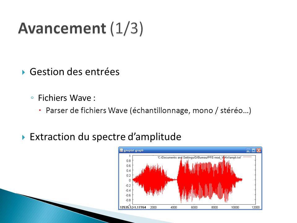 Avancement (1/3) Gestion des entrées Extraction du spectre d'amplitude