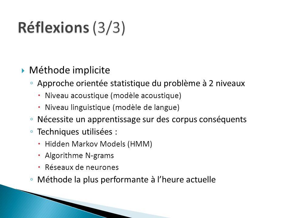 Réflexions (3/3) Méthode implicite