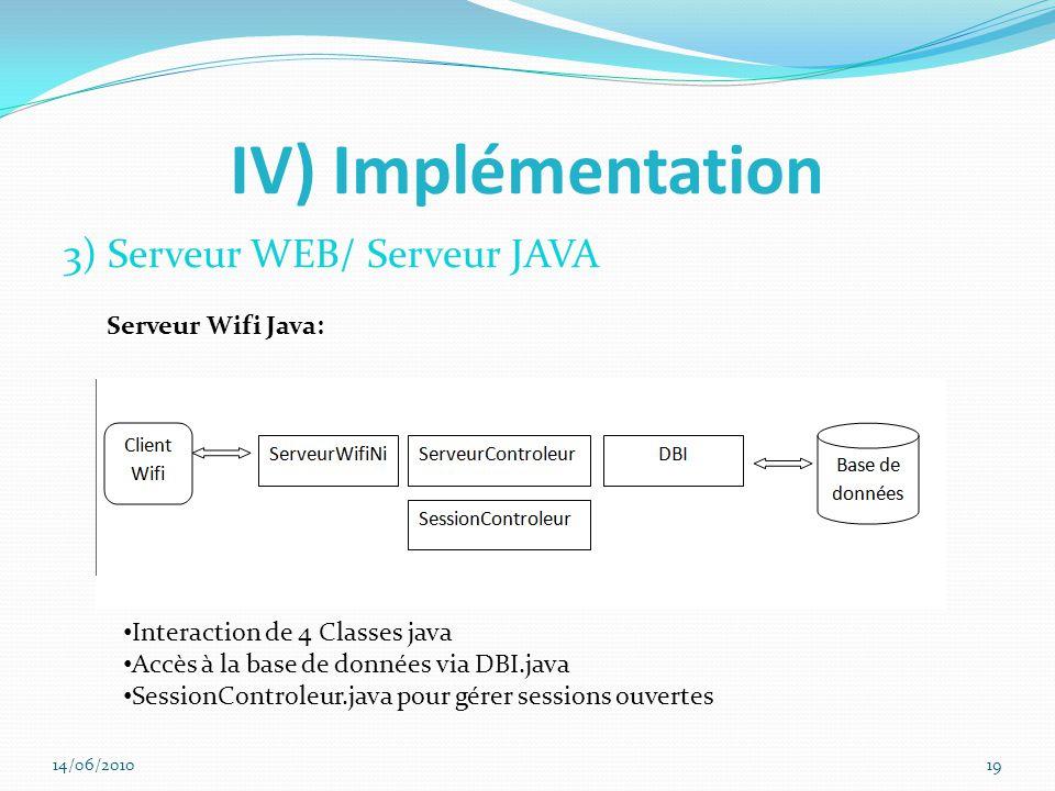 IV) Implémentation 3) Serveur WEB/ Serveur JAVA Serveur Wifi Java: