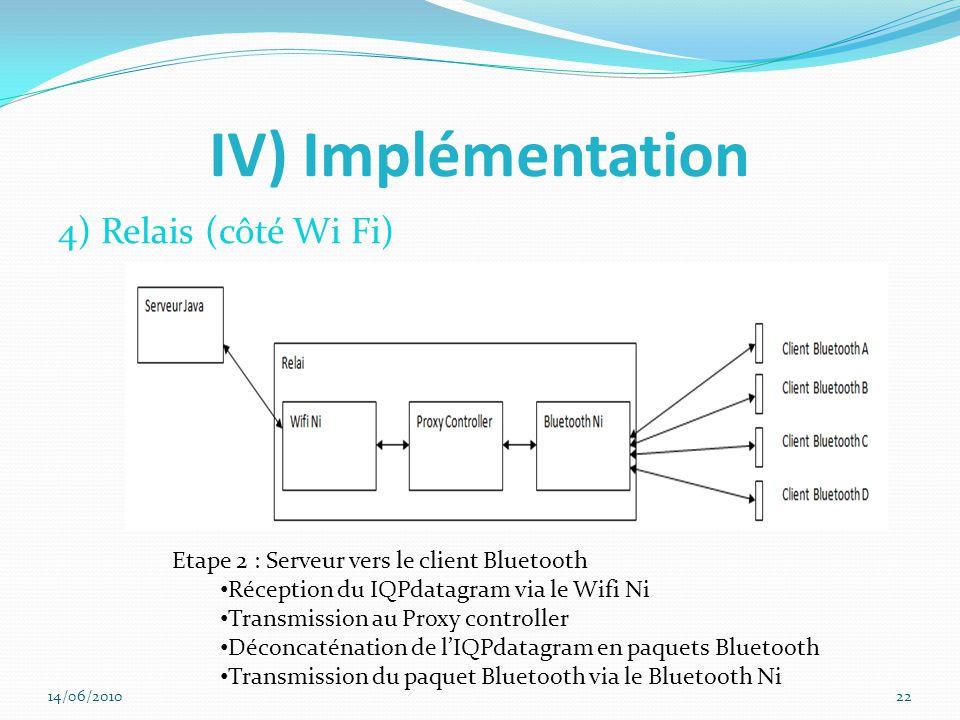 IV) Implémentation 4) Relais (côté Wi Fi)
