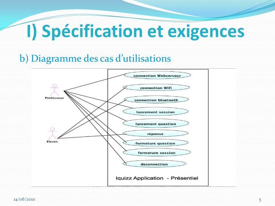 I) Spécification et exigences