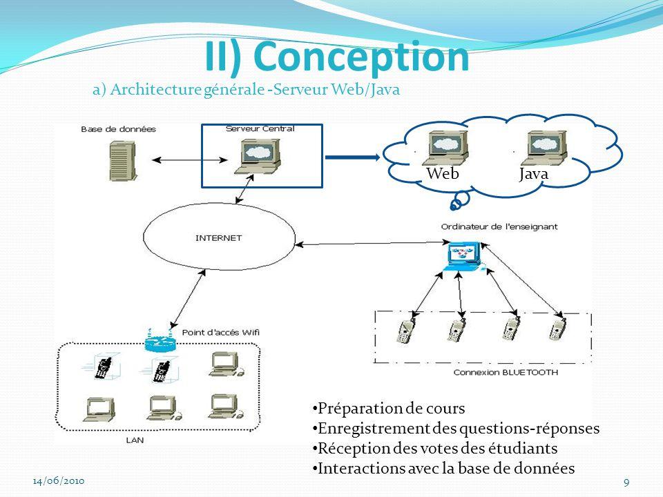 II) Conception a) Architecture générale -Serveur Web/Java Web Java