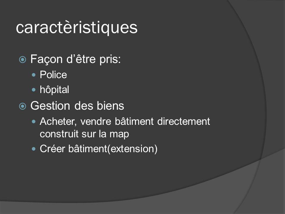 caractèristiques Façon d'être pris: Gestion des biens Police hôpital