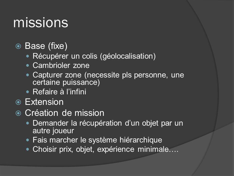 missions Base (fixe) Extension Création de mission