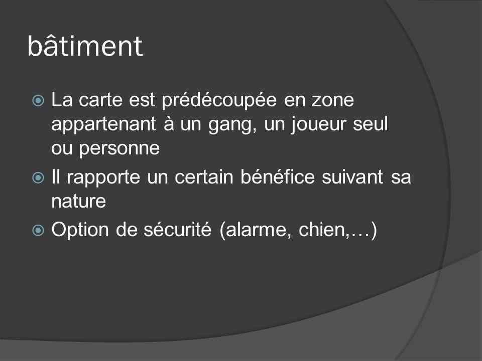 bâtiment La carte est prédécoupée en zone appartenant à un gang, un joueur seul ou personne. Il rapporte un certain bénéfice suivant sa nature.