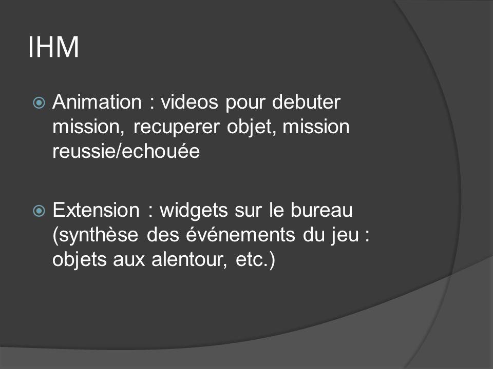 IHM Animation : videos pour debuter mission, recuperer objet, mission reussie/echouée.