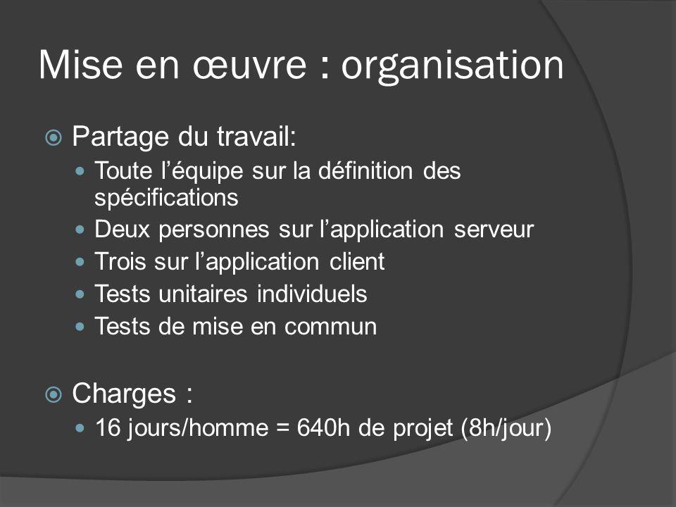Mise en œuvre : organisation