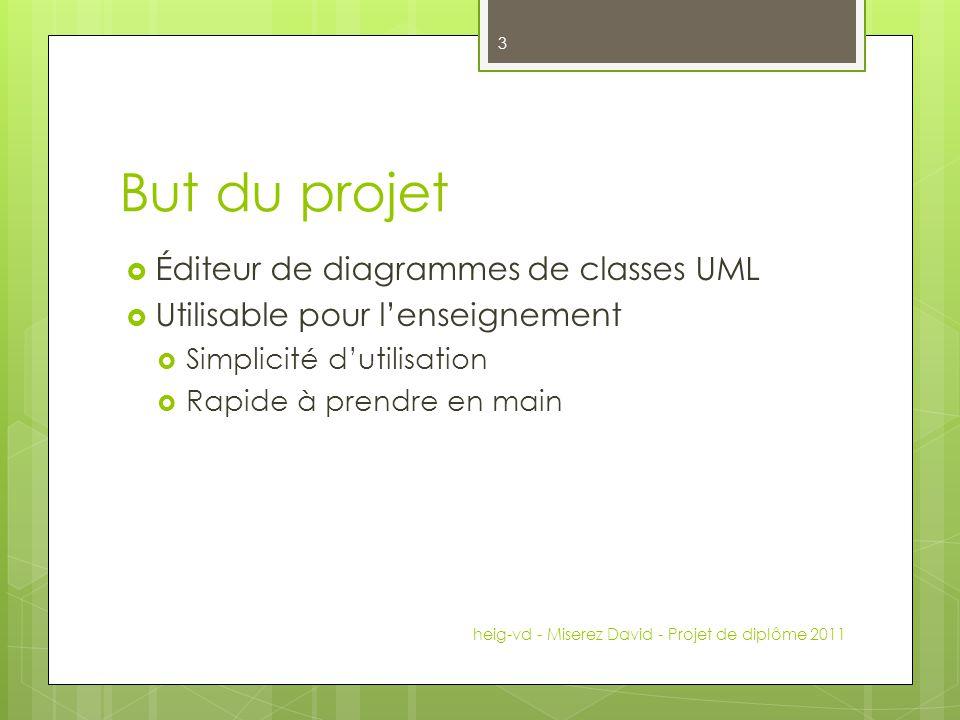 But du projet Éditeur de diagrammes de classes UML
