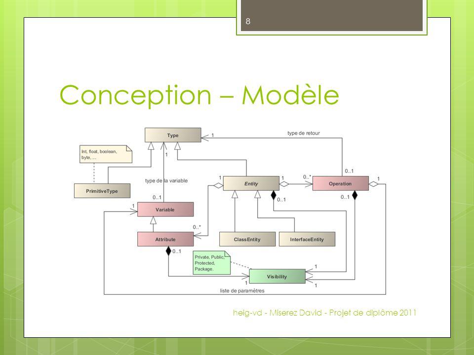 Conception – Modèle heig-vd - Miserez David - Projet de diplôme 2011