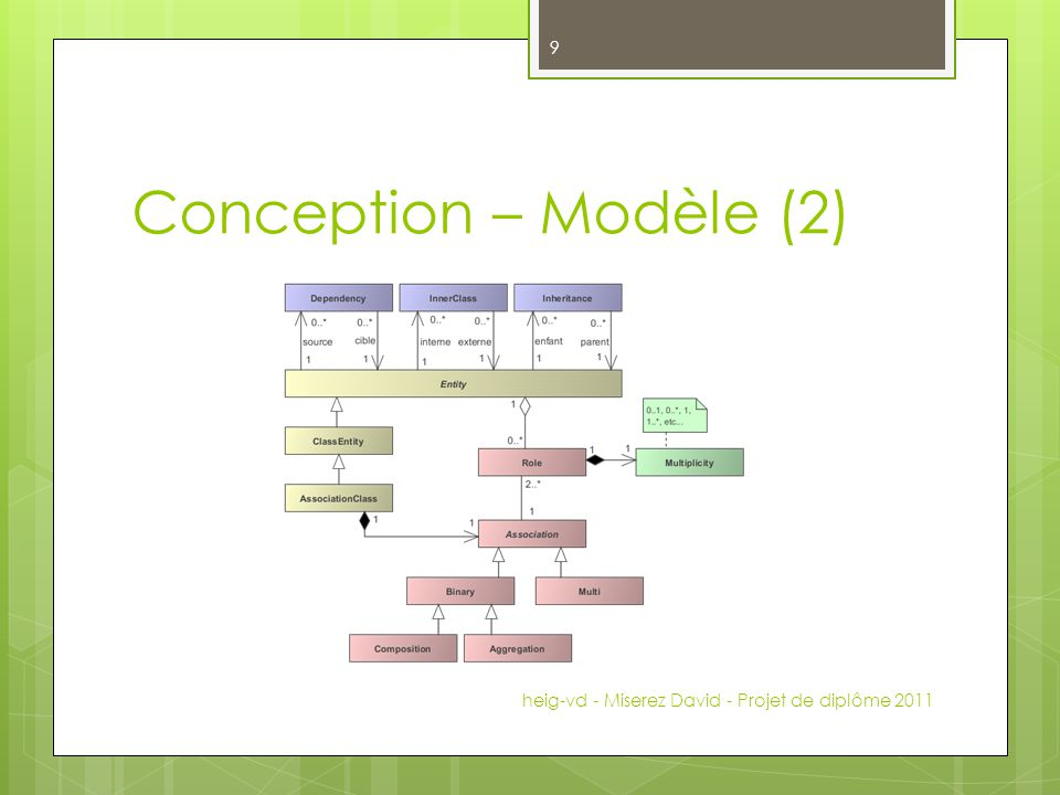 Conception – Modèle (2) heig-vd - Miserez David - Projet de diplôme 2011