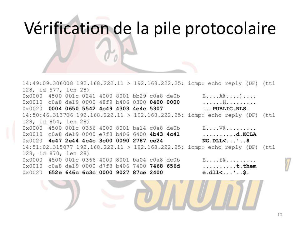 Vérification de la pile protocolaire