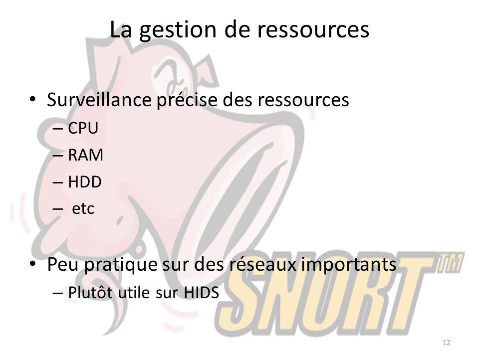 La gestion de ressources