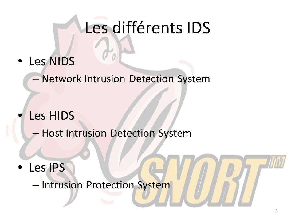 Les différents IDS Les NIDS Les HIDS Les IPS
