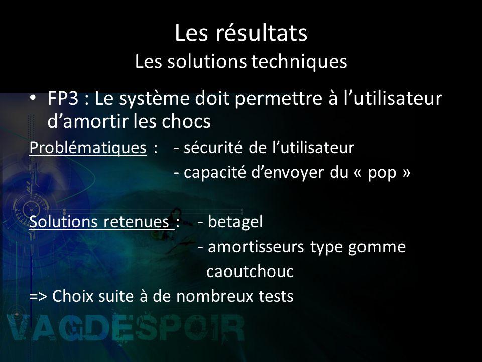Les résultats Les solutions techniques