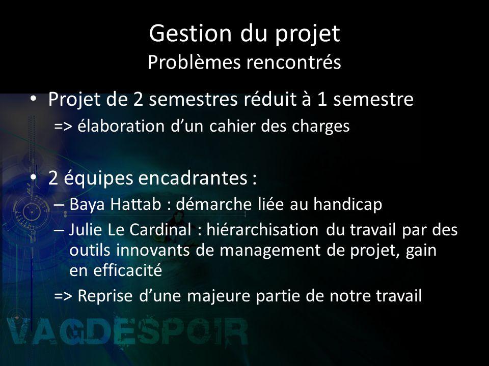 Gestion du projet Problèmes rencontrés