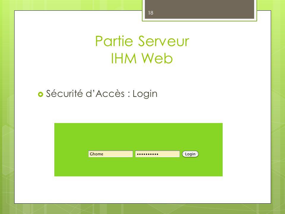 Partie Serveur IHM Web Sécurité d'Accès : Login
