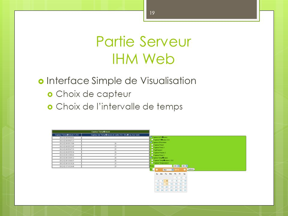 Partie Serveur IHM Web Interface Simple de Visualisation
