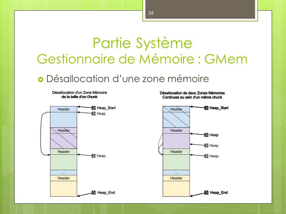 Partie Système Gestionnaire de Mémoire : GMem