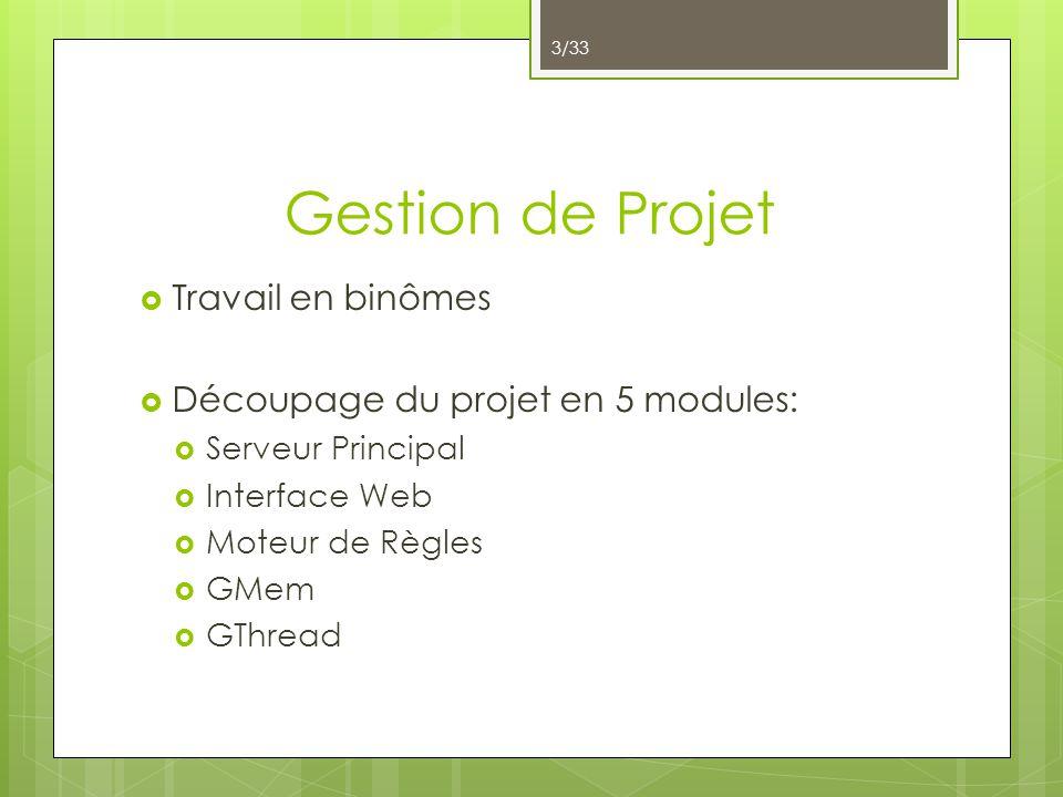 Gestion de Projet Travail en binômes Découpage du projet en 5 modules: