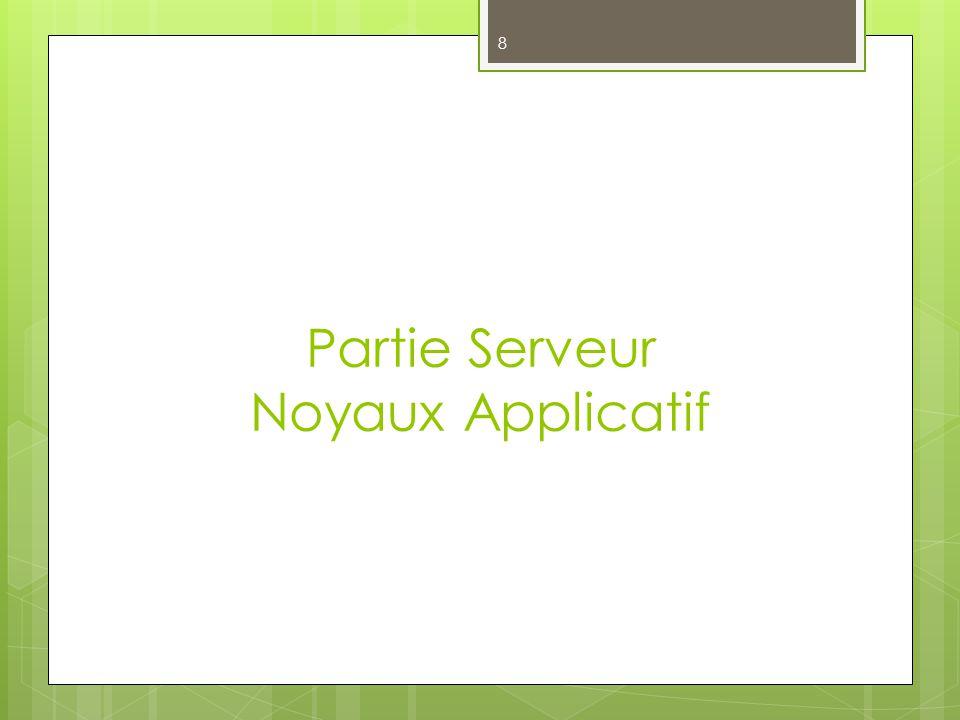 Partie Serveur Noyaux Applicatif