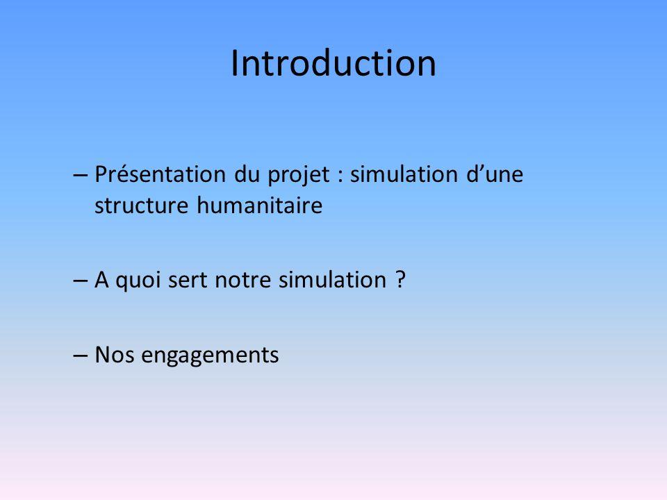 Introduction Présentation du projet : simulation d'une structure humanitaire. A quoi sert notre simulation