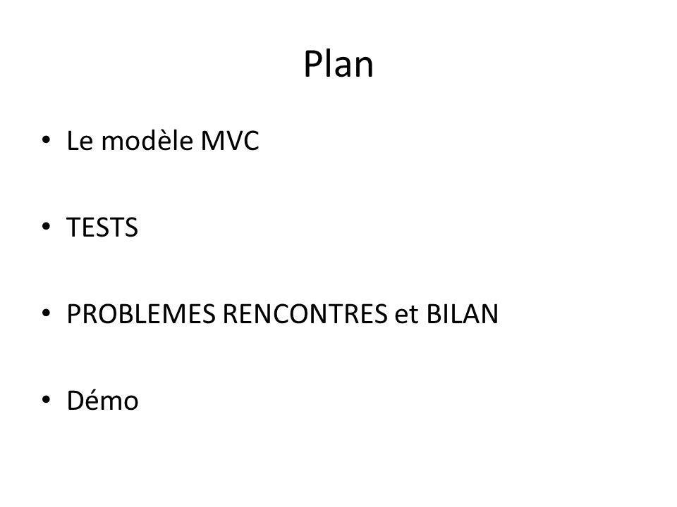 Plan Le modèle MVC TESTS PROBLEMES RENCONTRES et BILAN Démo