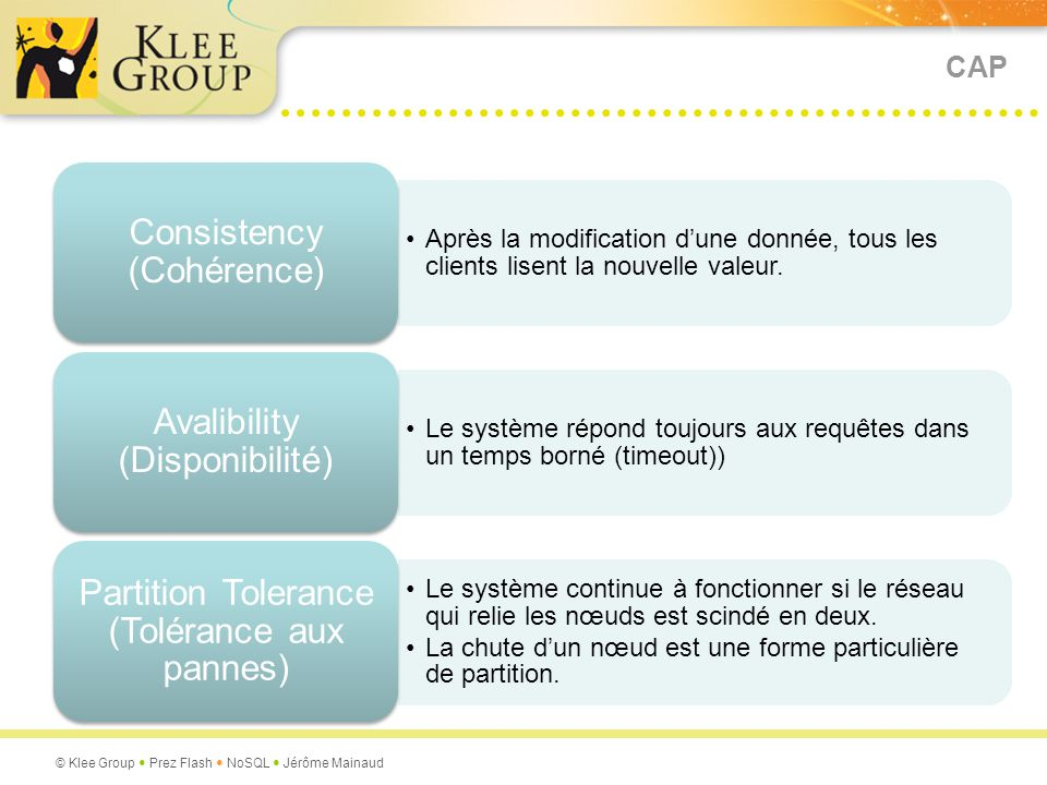 CAP Consistency (Cohérence)