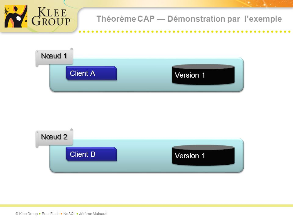 Théorème CAP — Démonstration par l'exemple