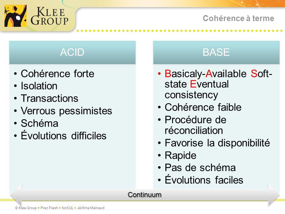 Cohérence à terme Continuum ACID Cohérence forte Isolation