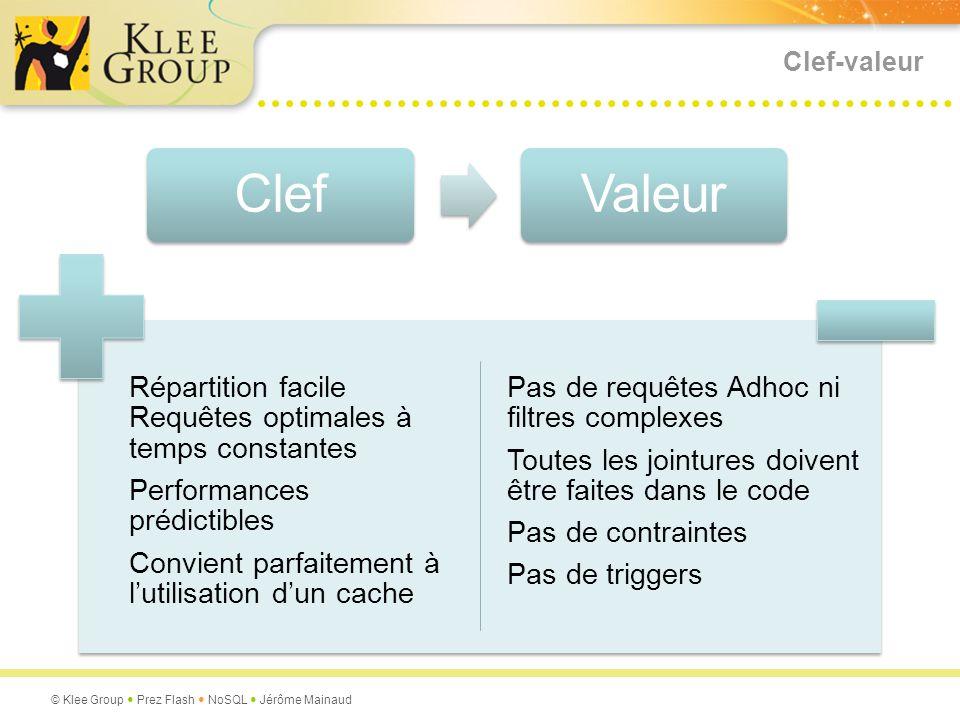 Clef-valeur Clef Valeur