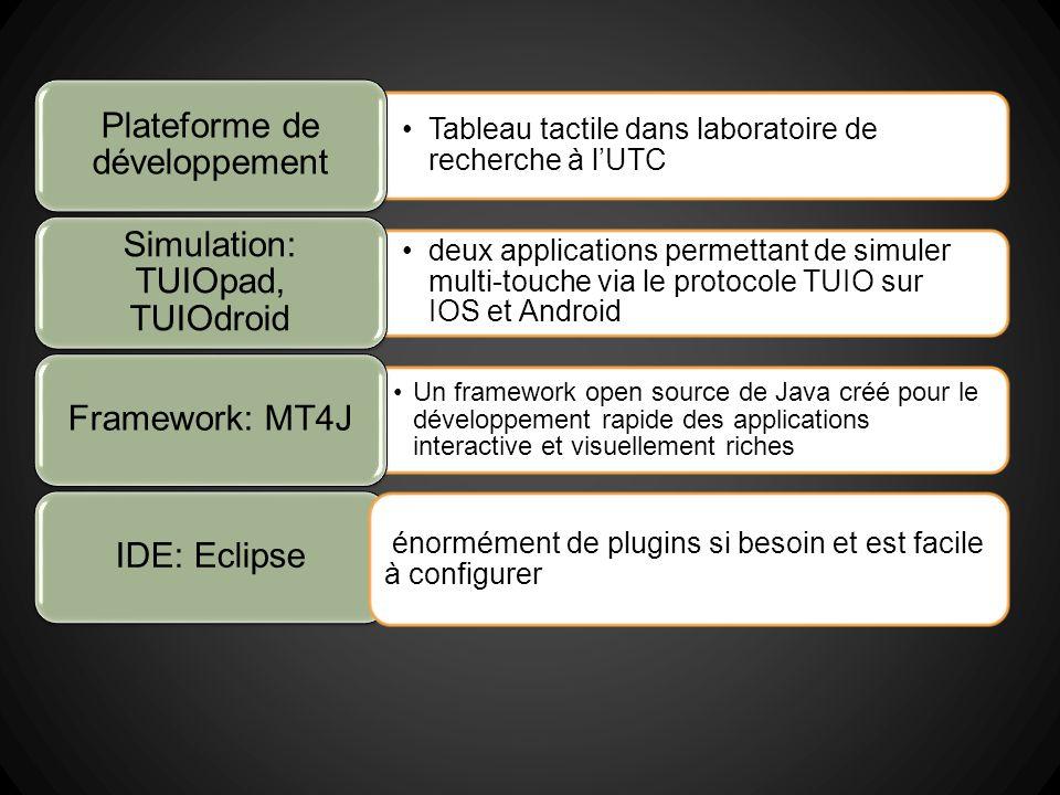 Plateforme de développement Simulation: TUIOpad, TUIOdroid