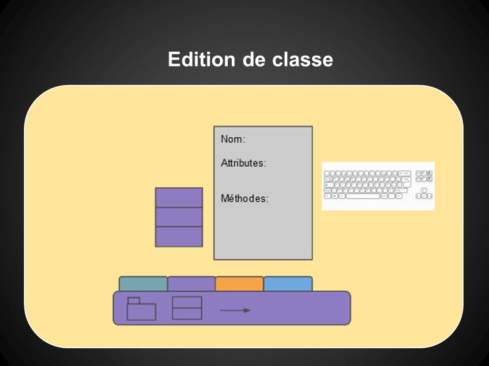 Edition de classe