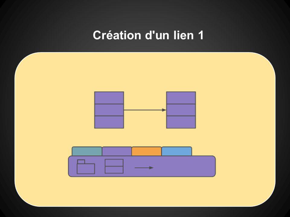 Création d un lien 1