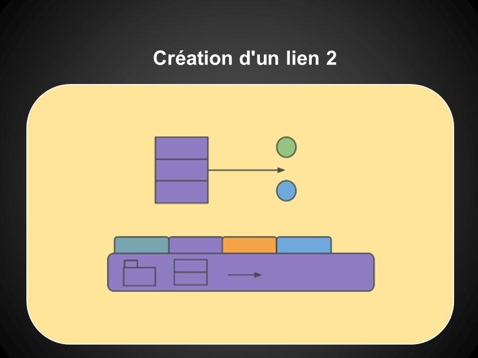 Création d un lien 2