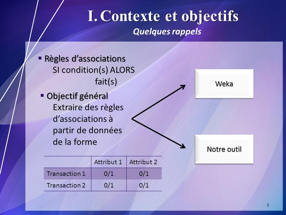 Contexte et objectifs Quelques rappels Règles d'associations