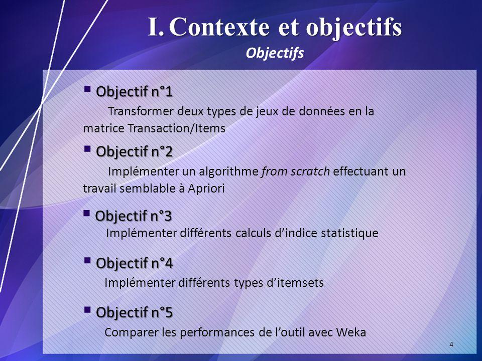Contexte et objectifs Objectifs Objectif n°1