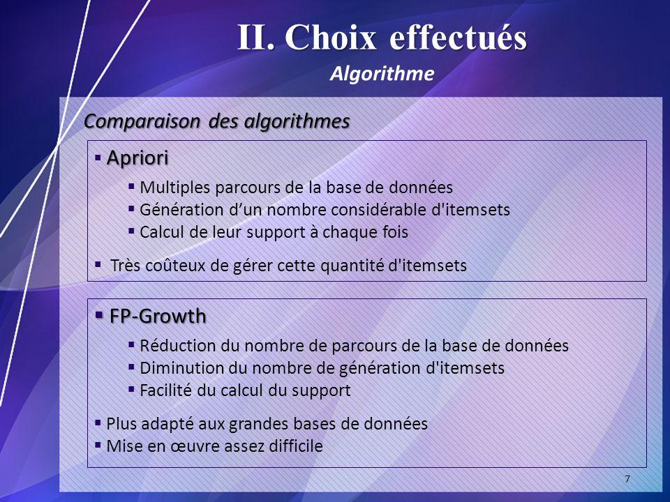 II. Choix effectués Algorithme Comparaison des algorithmes FP-Growth