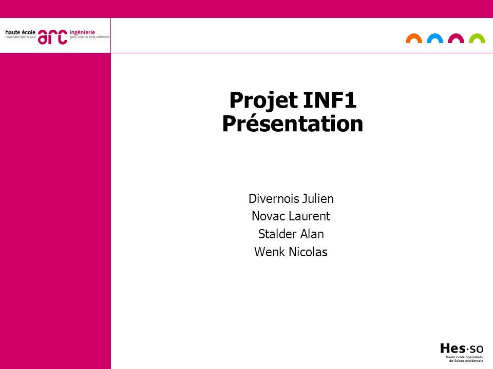 Projet INF1 Présentation