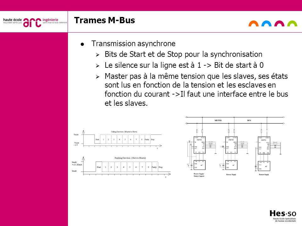 Trames M-Bus Transmission asynchrone