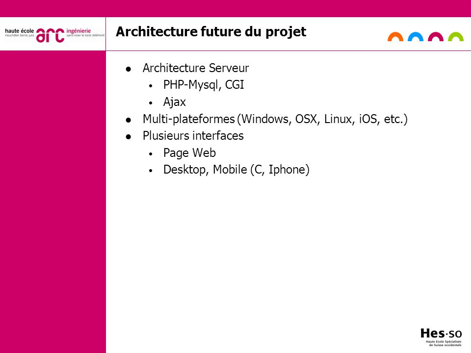 Architecture future du projet