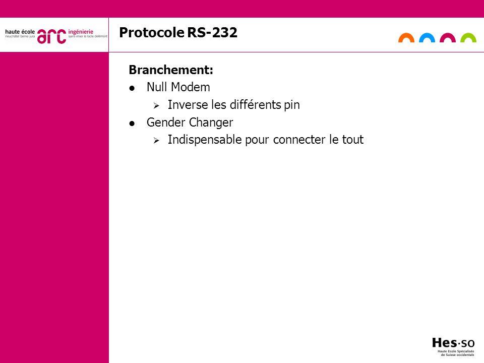 Protocole RS-232 Branchement: Null Modem Inverse les différents pin