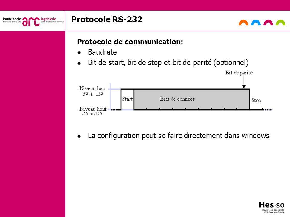 Protocole RS-232 Protocole de communication: Baudrate