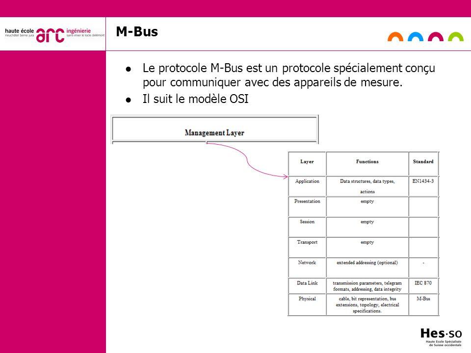 M-Bus Le protocole M-Bus est un protocole spécialement conçu pour communiquer avec des appareils de mesure.