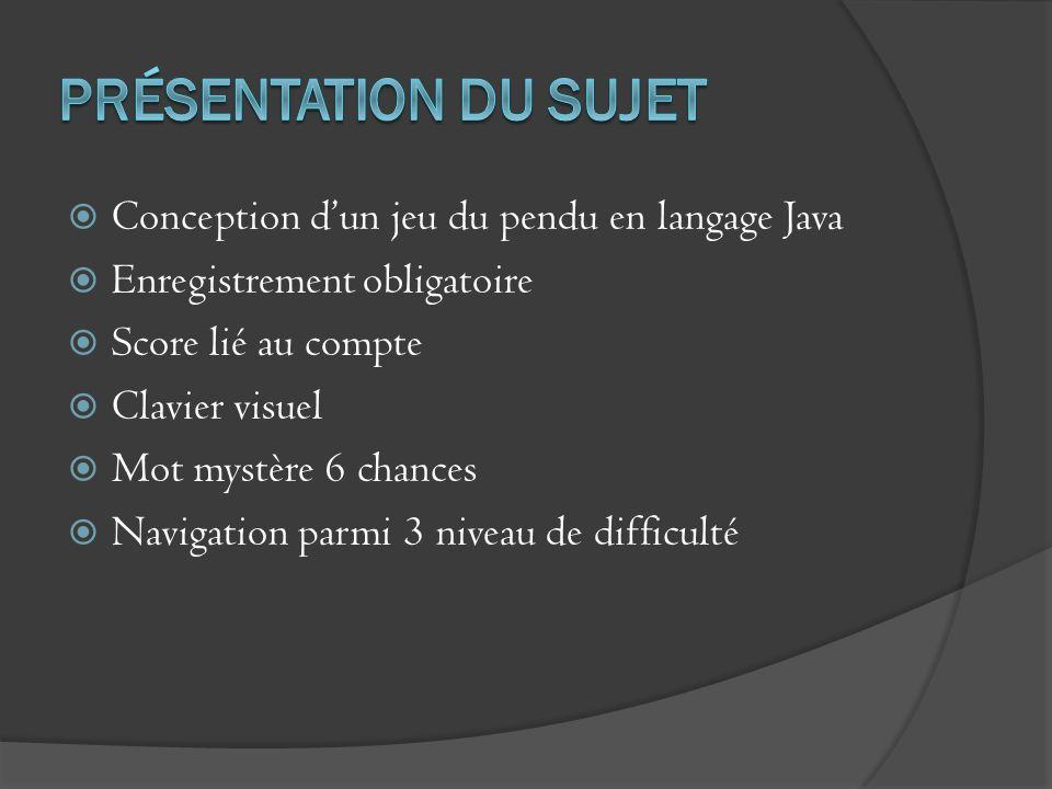 Présentation du sujet Conception d'un jeu du pendu en langage Java