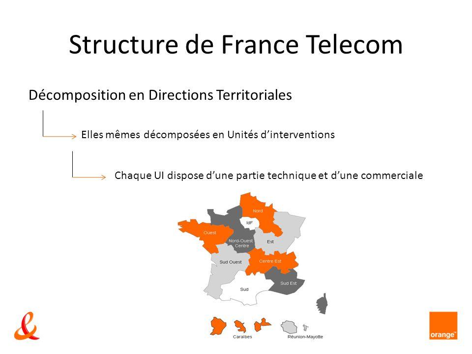 Structure de France Telecom