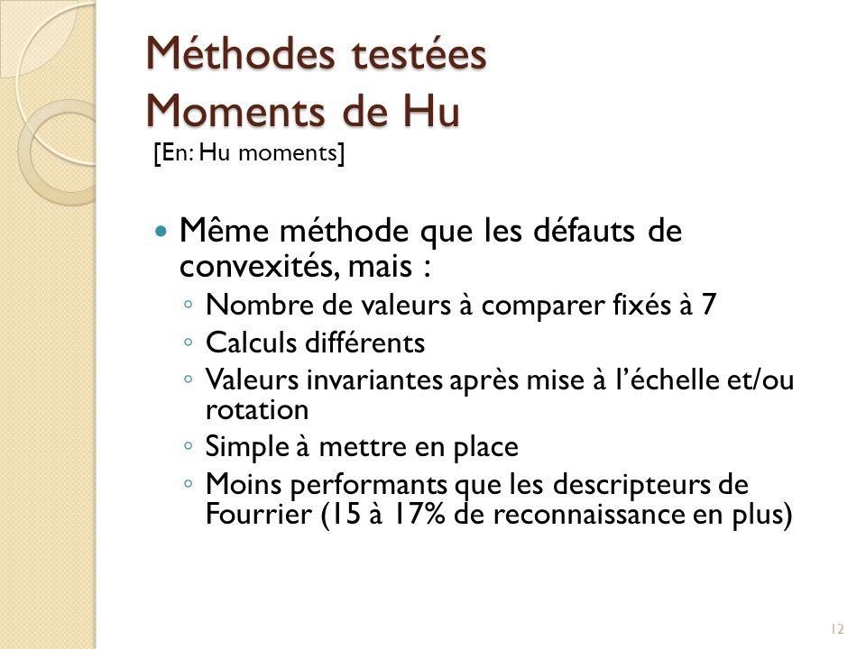 Méthodes testées Moments de Hu