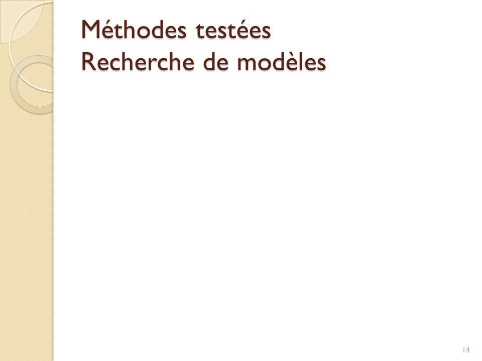 Méthodes testées Recherche de modèles